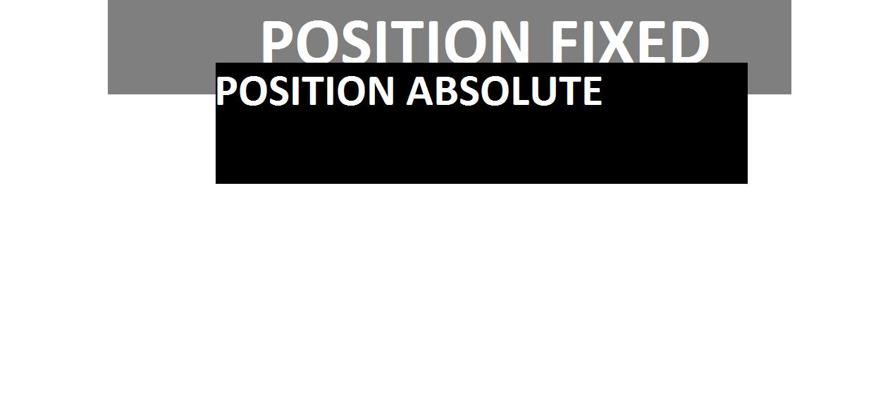 O position absolute está a cima position fixed queria deixar