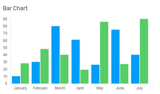 Colocar dois datasets na mesma coluna no gráfico de barras do Chart