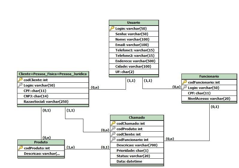HelpDesk Logico v2.jpg